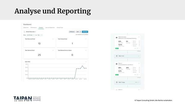 Analyse & Reporting