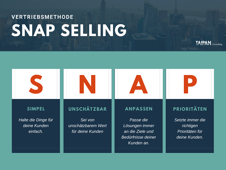 SNAP Selling_Taipan Consulting (1)