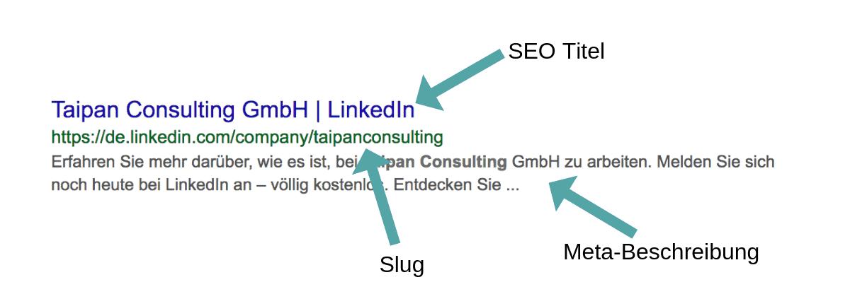 Erklaerung Slug Meta Beschreibung und SEOTitel
