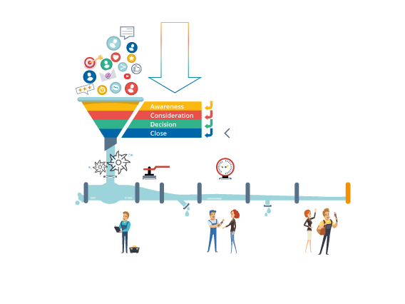 marketing-automation-funnel-white